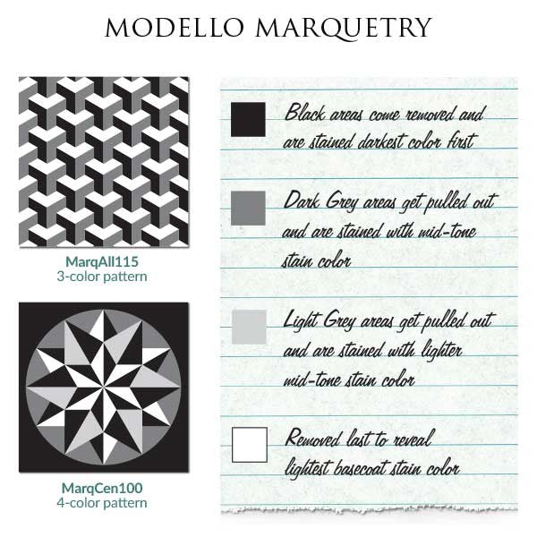 Large Tile Stencils on Stained Wood Floors - Modello Marquetry Stencils