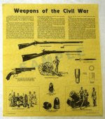 Poster weapons of the Civil War in tube