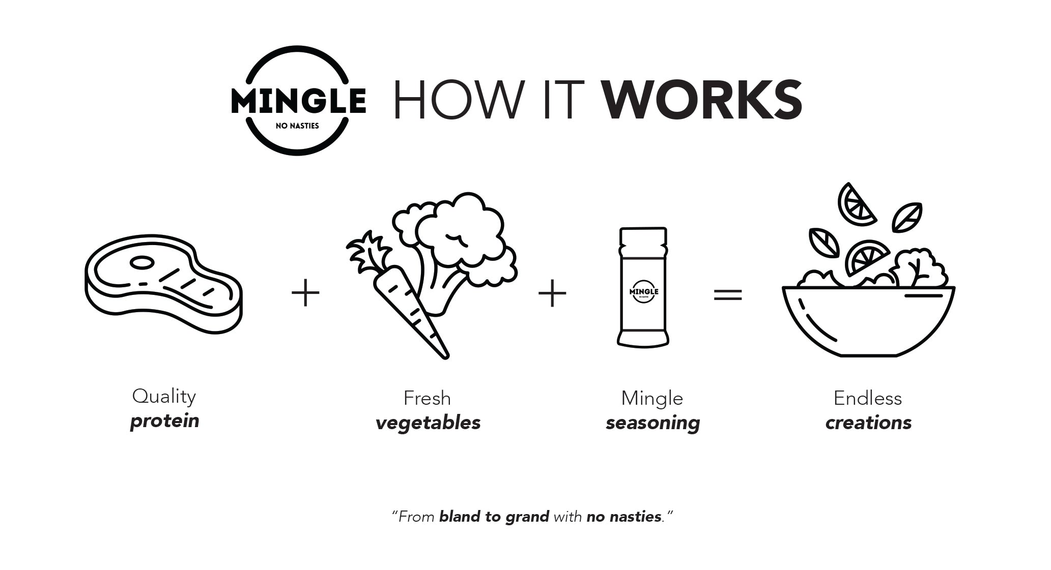 Mingle Seasoning Can Be Used As Part of a Ketogenic Diet