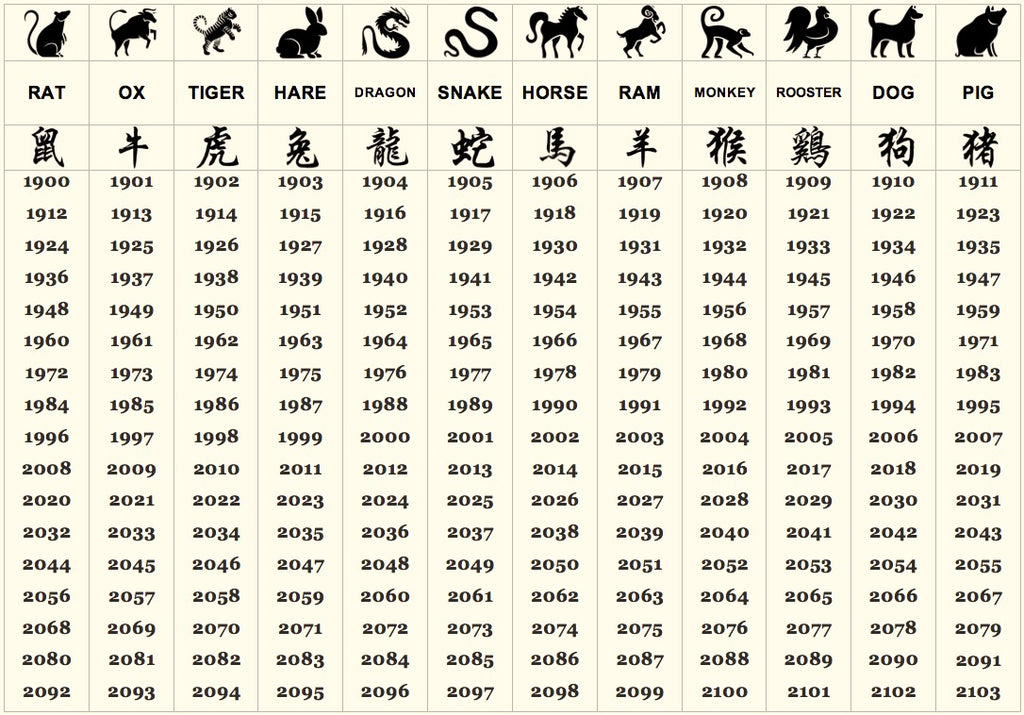 2019 Chinese Zodiac is the the year of the Earth Pig