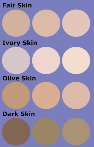 which skin tone are you?