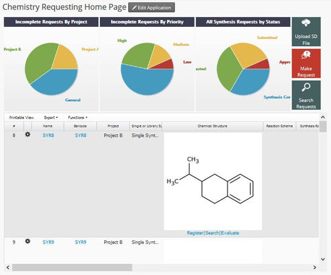 Small Molecule Requesting home page