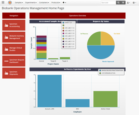 Biobank Operations Management App Dashboard