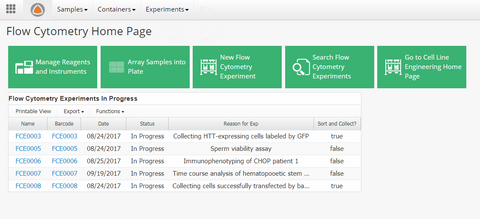 Flow Cytometry App Dashboard
