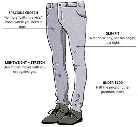 Mugsy Jeans Slim Fit Comfortable Jeans Difference