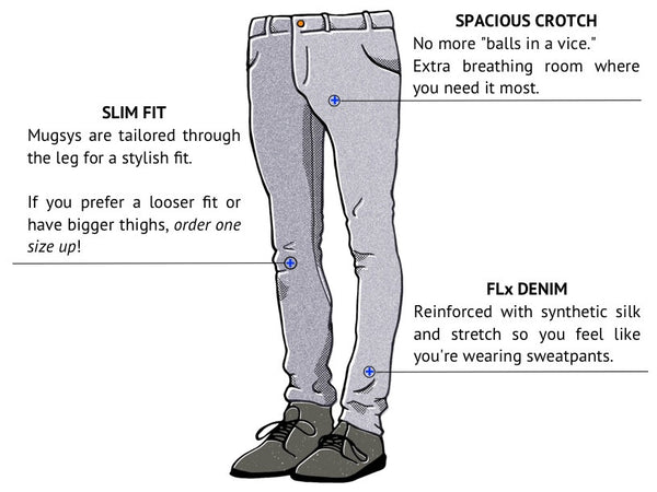 Mugsy Jeans Sizing Guide