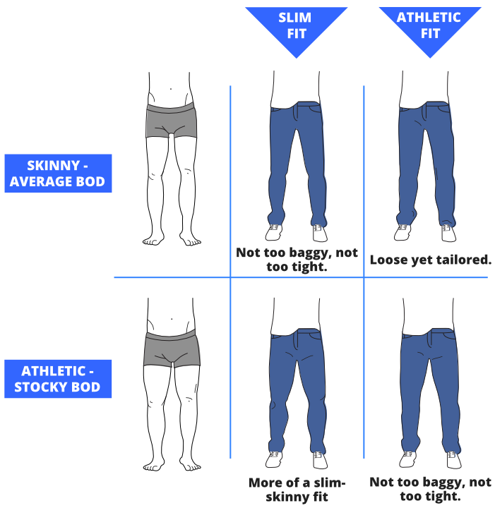Mugsy Jeans Fit Guide