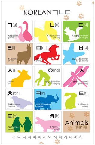 Poster Korean Hangul Alphabet