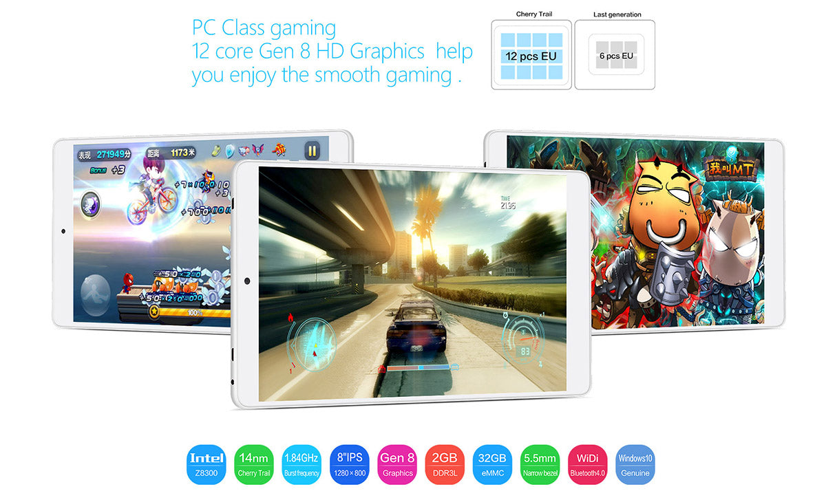 eclast X80 Plus 32GB Intel Z8300 Quad Core 1.84GHz 8 Inch Dual OS Windows 10 + Android 5.1 Tablet