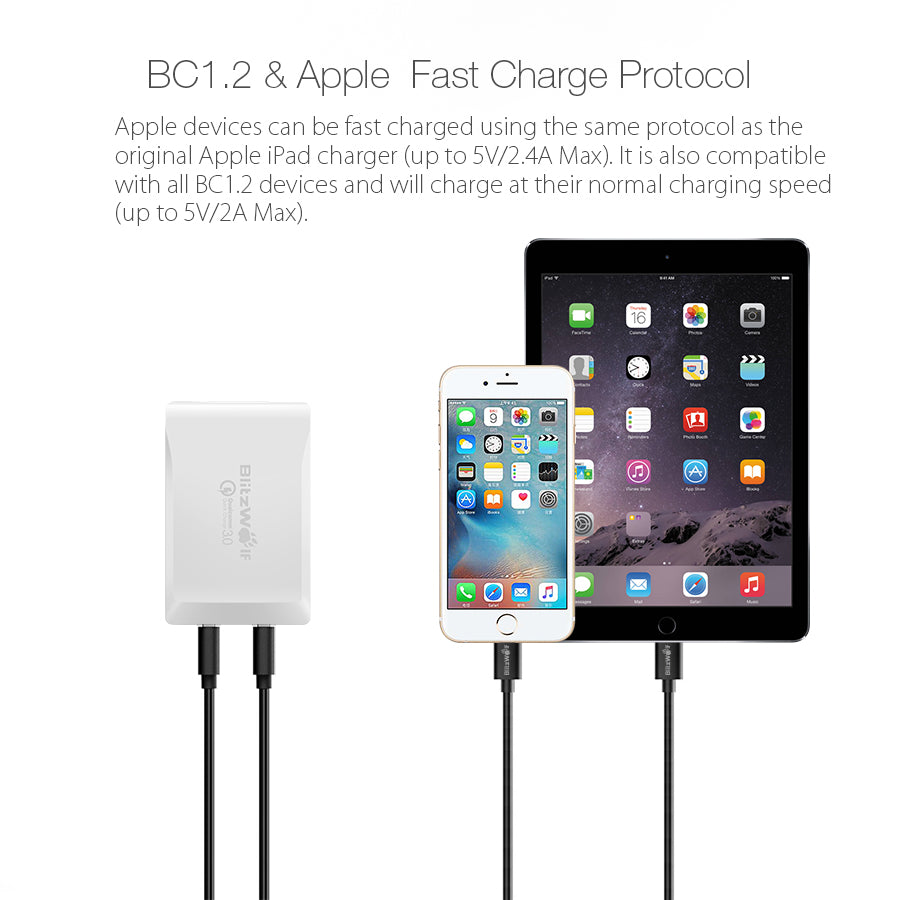 BlitzWolf® BW-S7 QC3.0 40W Smart 5-Ports High Speed Desktop USB Charger Adapter [Qualcomm Certified]