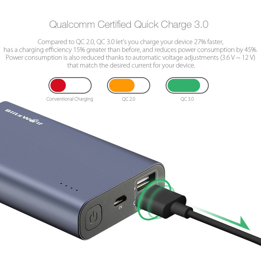 Qualcomm Quick Charge 3.0 BlitzWolf 10000mAh Dual USB Portable Charger