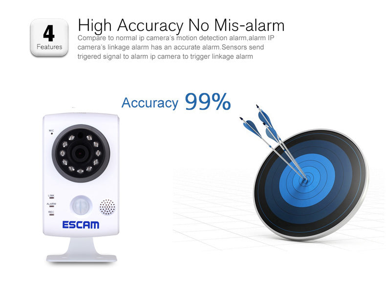 Escam QF502 Two Way Audio Security IP Camera