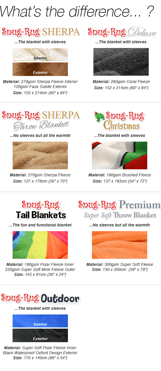 Snug-Rug Sherpa Throw Blanket