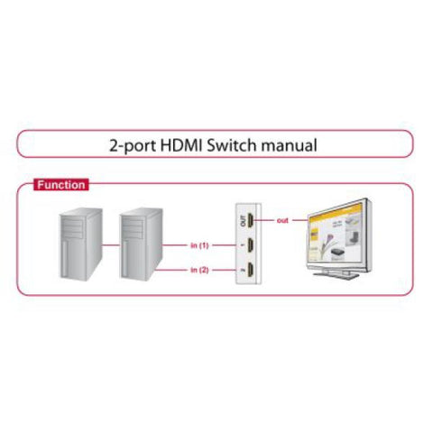 Image of Switch DELOCK 87663 2 x HDMI-Universal Store London™