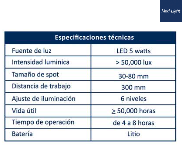 Lámpara LED Frontal Inalámbrica