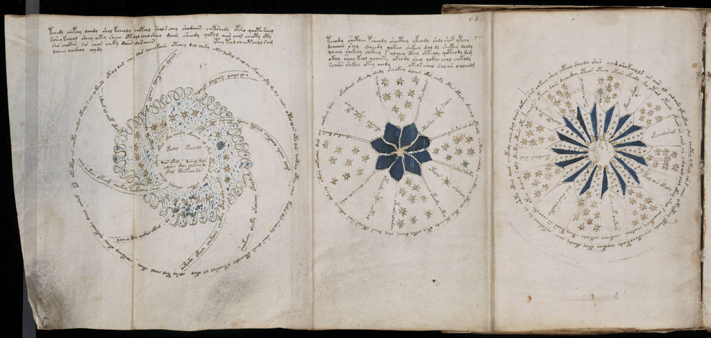 A three-page foldout from the manuscript including a chart that appears to be astronomical in nature