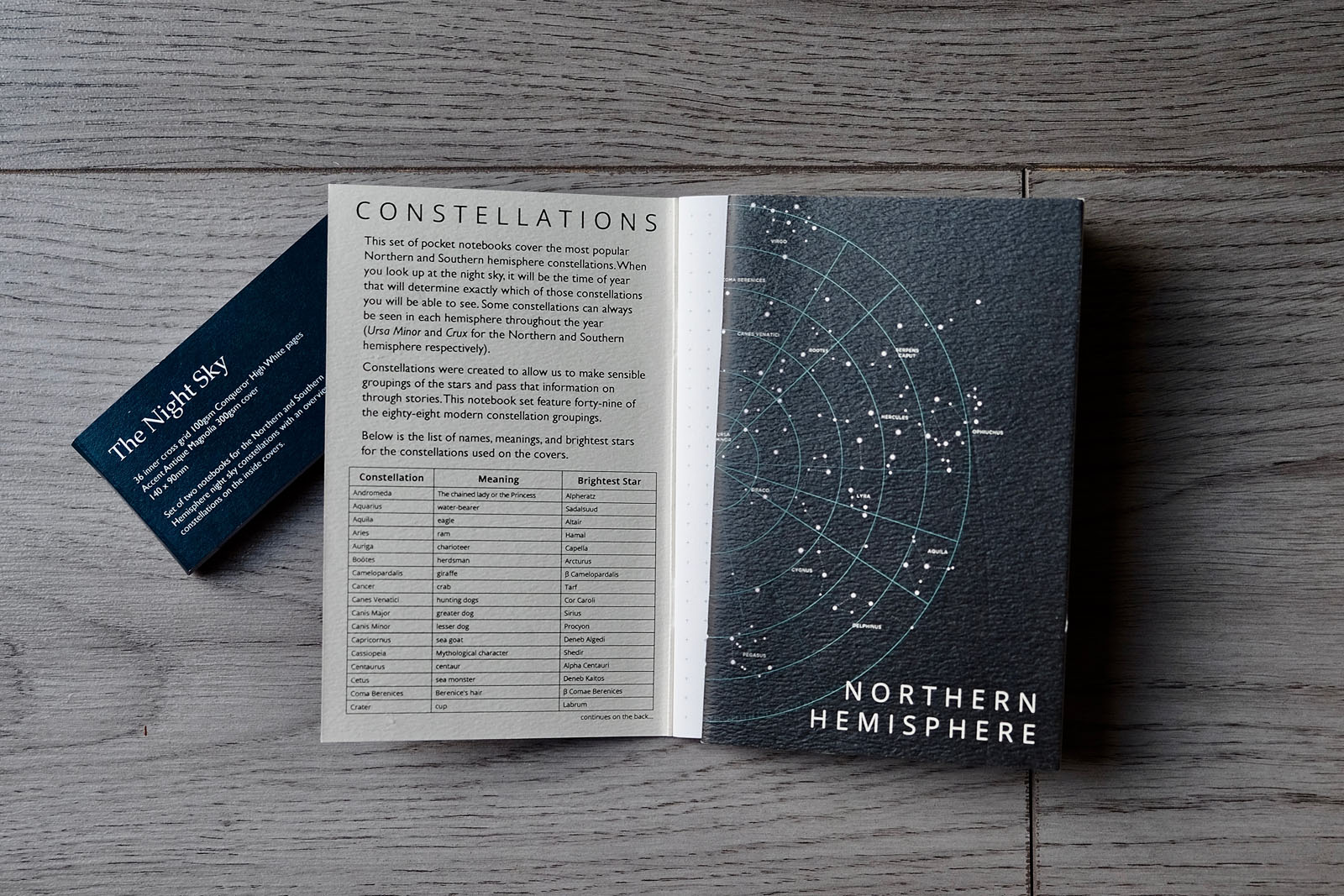 The Night Sky Notebook Set