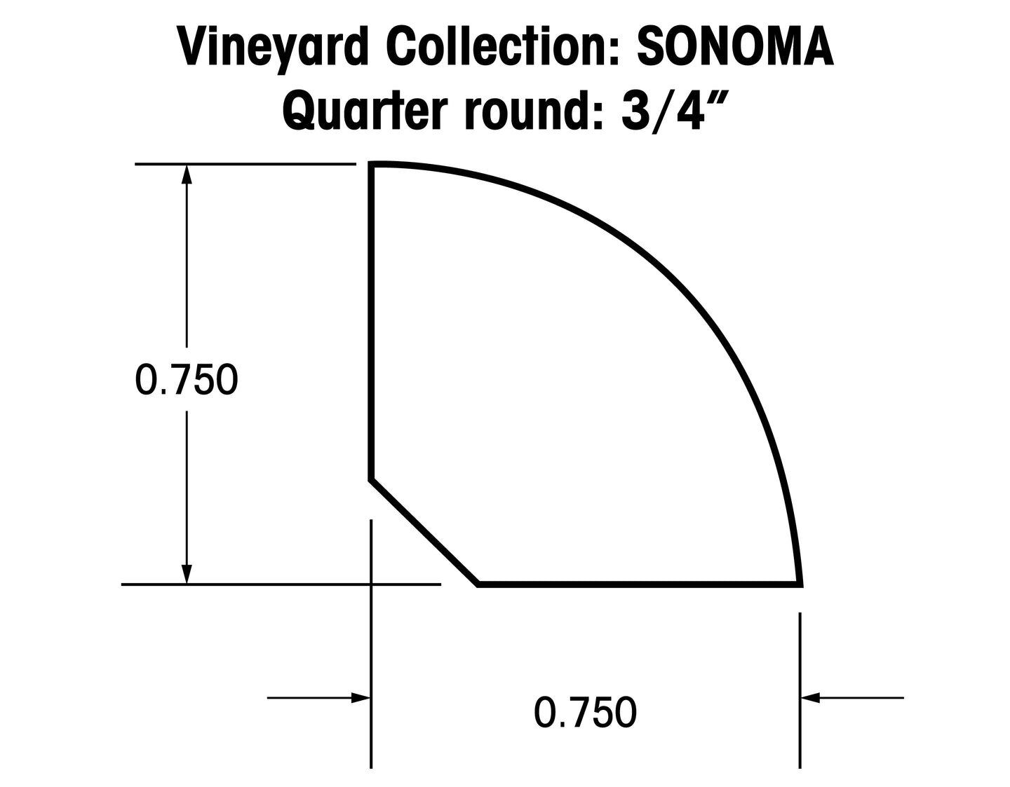 Quarter Round Moldings for the Vineyard Collection - Sonoma Series