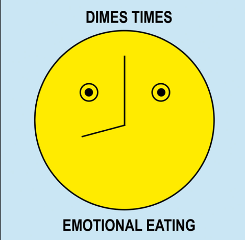 Dimes Times // Emotional Eating