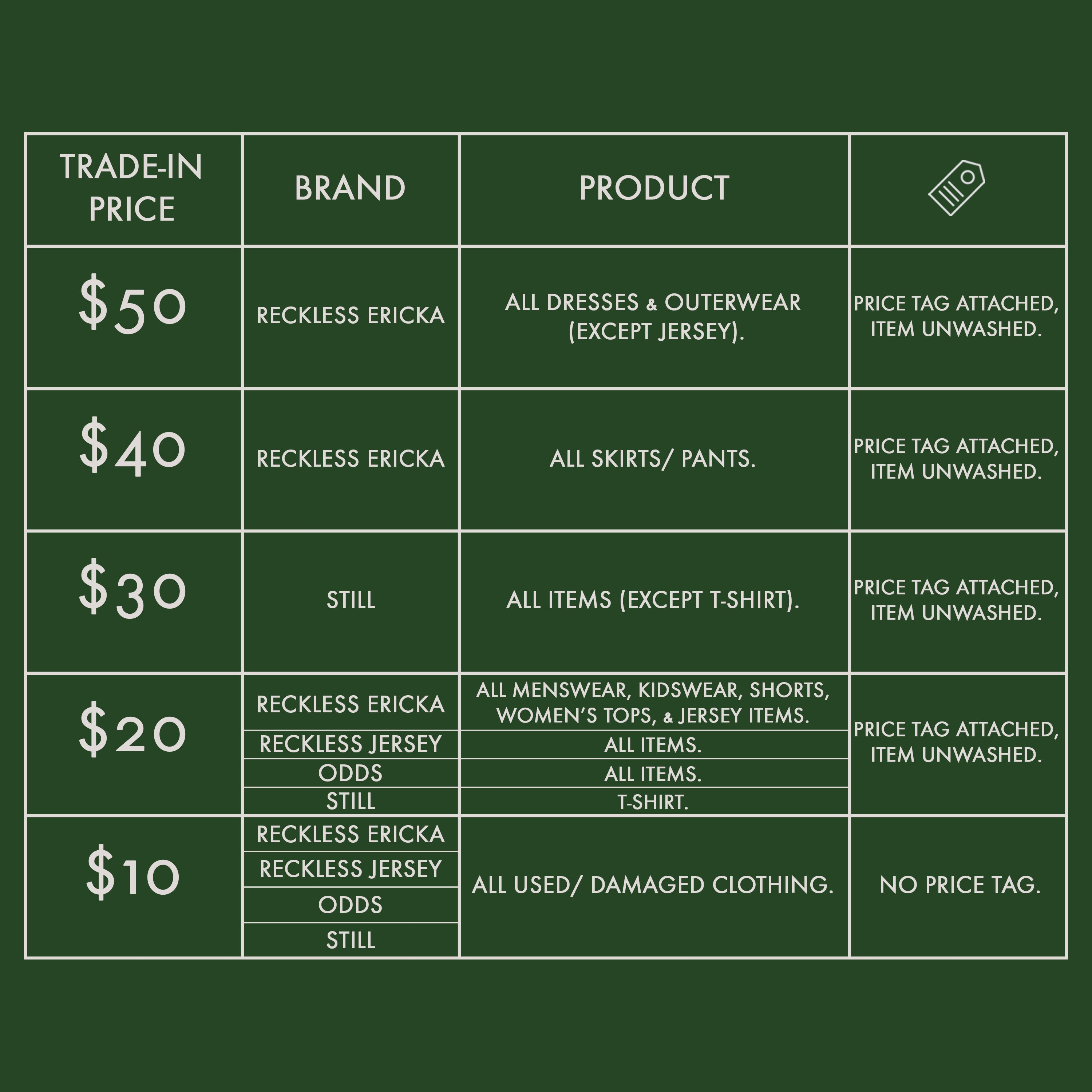 trade in clothing chart