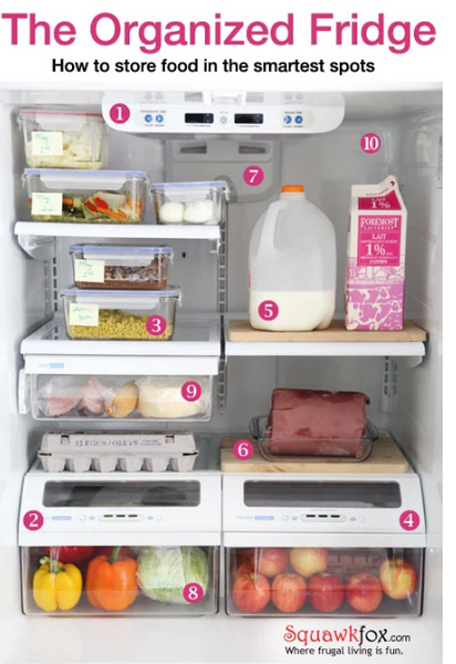 Organise the fridge