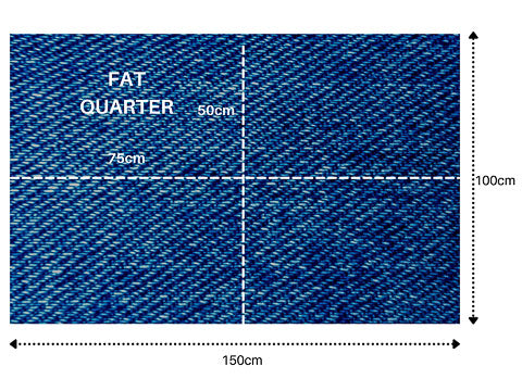 A piece of denim is measured at 150cm wide and 100cm long and cut into fat quarters