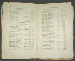 Lincolnshire 1818 Poll Book (179pp, map)