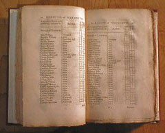 Norfolk Poll Book 1768