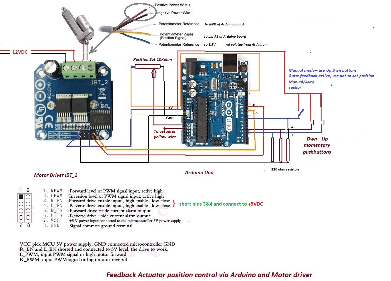 feedback rod linear actuators firgelli automationsLinear Actuator Wiring Diagram On Potentiometer Wiring Diagram #13