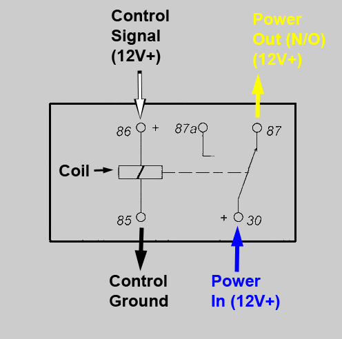 12 Volt Single-Pull Double-Throw Relay SPDT Relay