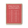 PHONETIC ALPHABET ART PRINT