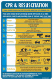 2021 Pool CPR DRSACBD Resuscitation Chart Safety Signs & Stickers