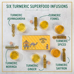 Load image into Gallery viewer, Turmeric Tea Tales Gift Set (set of 6 teas)
