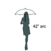 Wholesale Leopard Print Lightweight Compact Folding Umbrellas (6 pcs. pack) - $4.99/piece
