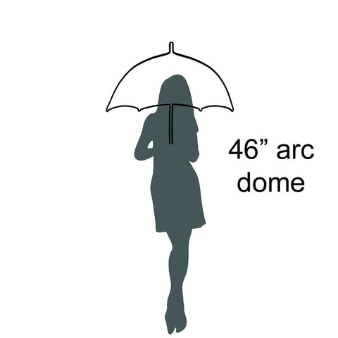 Wholesale Clear Dome Umbrella (6 pcs. pack) - $4.99/piece