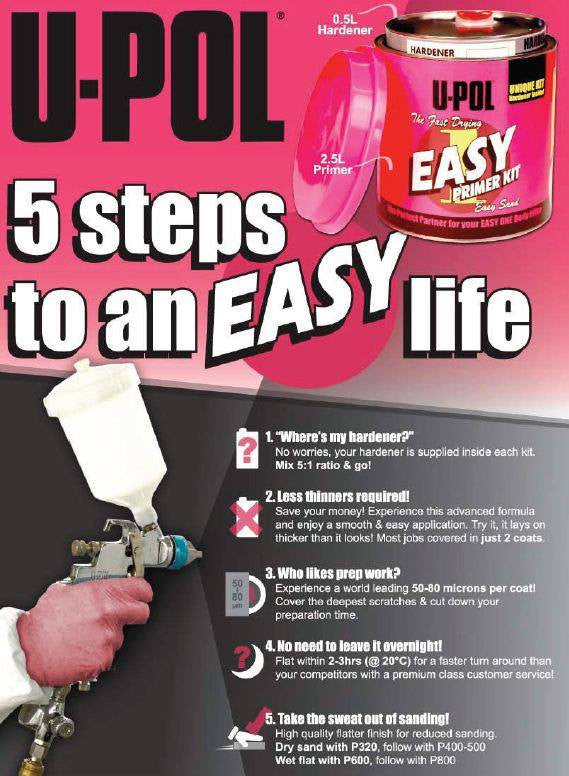 Upol Easy One Primer Kit 5:1 3 Litre Kit