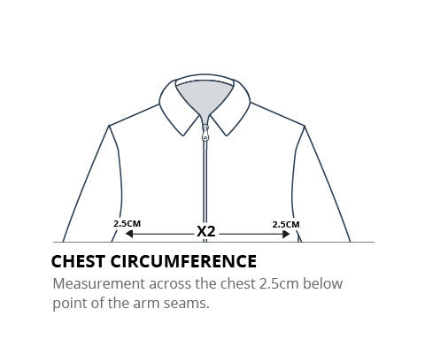 chest circumference