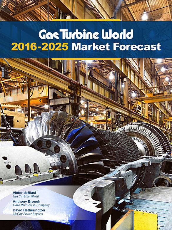 Gas Turbine Market Forecast 2016-2025