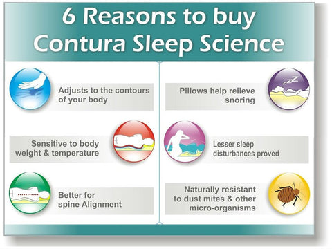 Contura Cuddle Pillow