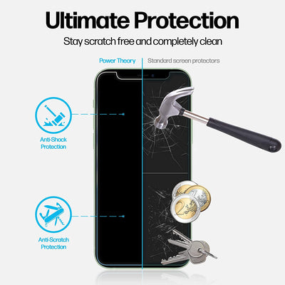 Power Theory Screen Protector for iPhone 12 Mini [2-Pack]