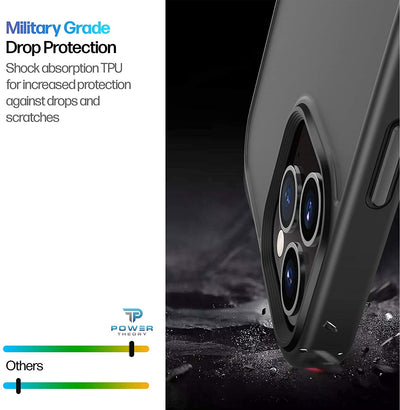 Power Theory Case for iPhone 12 Pro and iPhone 12 [6.1 inch] with 2 Sets of Exchangeable Aircraft Grade Aluminum Buttons