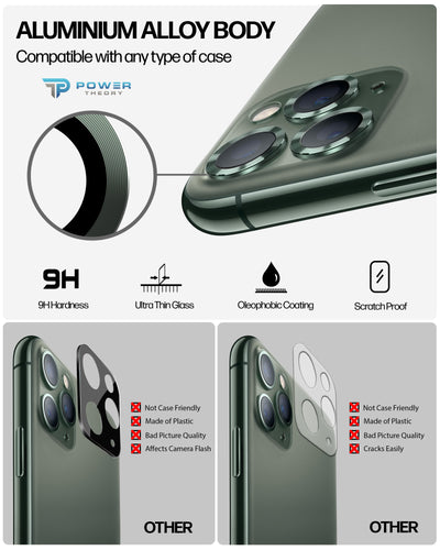 Power Theory iPhone 11 Pro/ Pro Max Camera Lens Protector