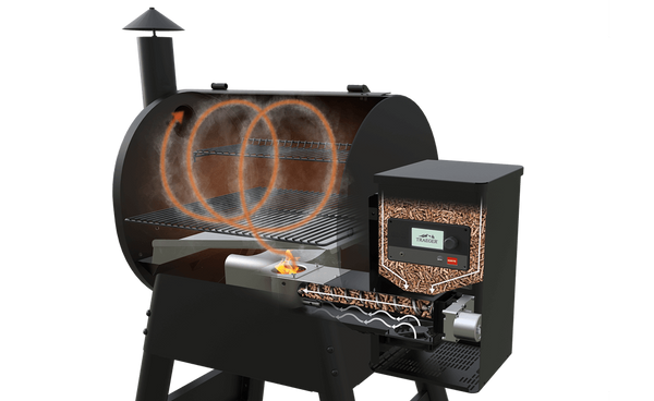 Funktionsweise - TRAEGER - Pelletgrills