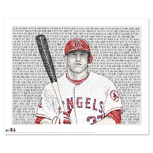 Los Angeles Angels Mike Trout Wall Art