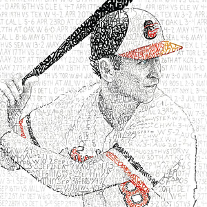1983 Baltimore Orioles Cal Ripken Word Art