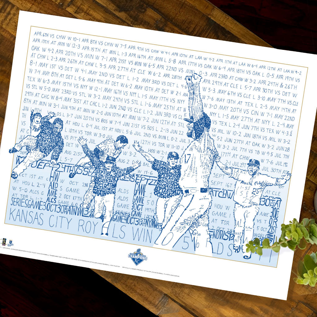 2015 Kansas City Royals World Series Word Art