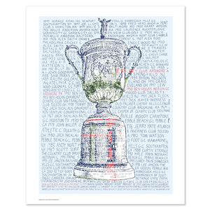 US Open Golf Wall Art