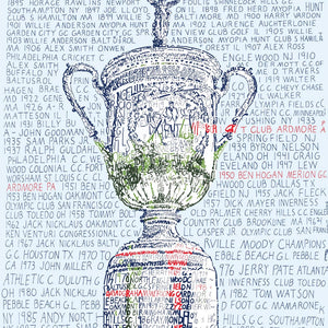 US Open Golf Poster