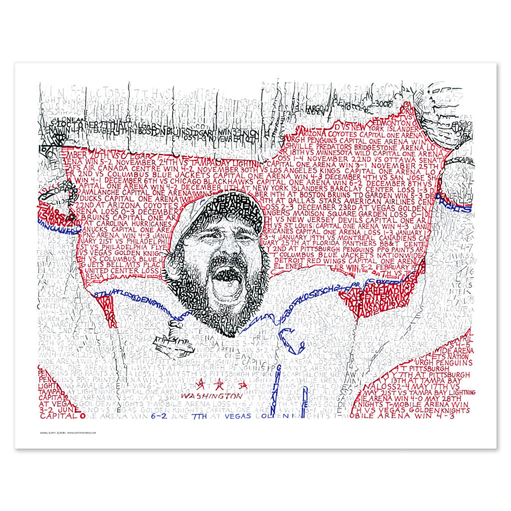 Alexander Ovechkin 2018 Stanley Cup Poster