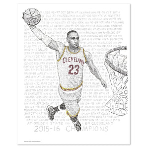 Cleveland Cavaliers LeBron James Gift